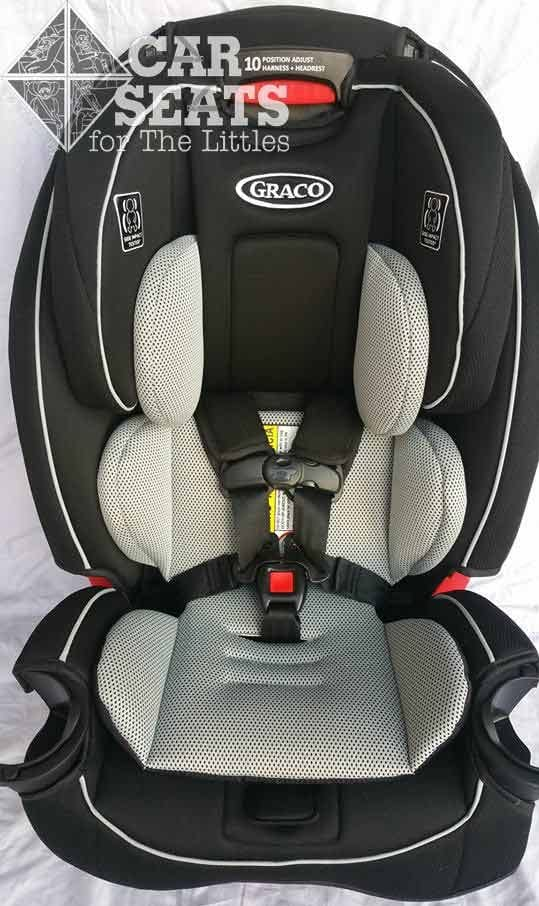 Graco SlimFit Review - Car Seats For The Littles