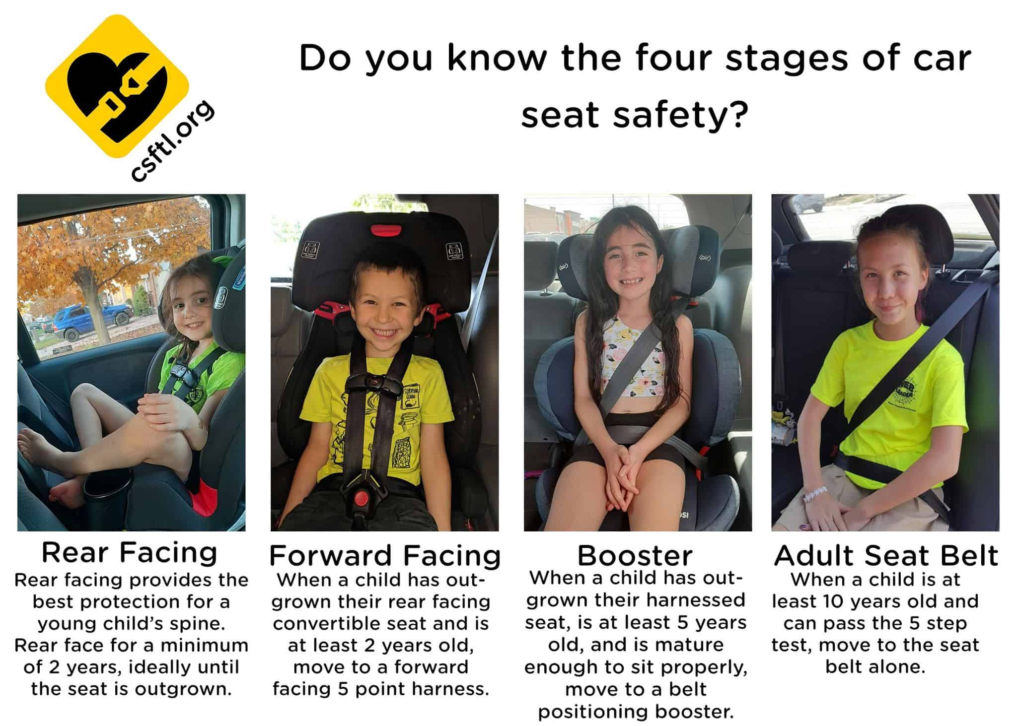 The Four Stages of Car Seat Safety